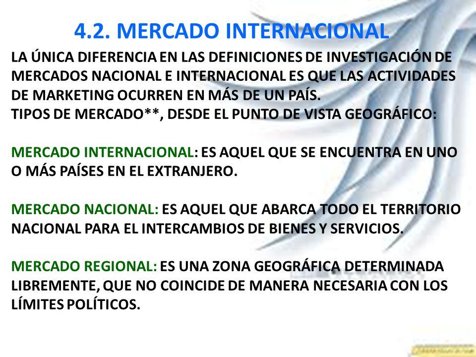 LA ÚNICA DIFERENCIA EN LAS DEFINICIONES DE INVESTIGACIÓN DE MERCADOS NACIONAL E INTERNACIONAL ES QUE LAS ACTIVIDADES DE MARKETING OCURREN EN MÁS DE UN
