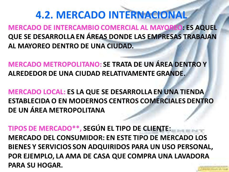 MERCADO DE INTERCAMBIO COMERCIAL AL MAYOREO: ES AQUEL QUE SE DESARROLLA EN ÁREAS DONDE LAS EMPRESAS TRABAJAN AL MAYOREO DENTRO DE UNA CIUDAD. MERCADO