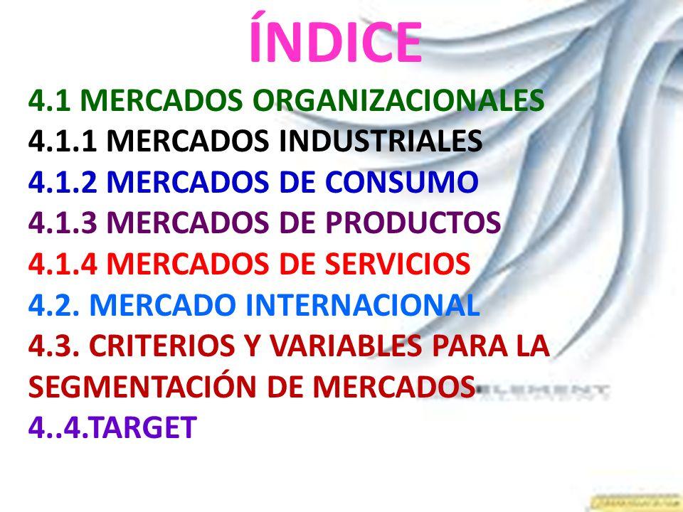 ÍNDICE 4.1 MERCADOS ORGANIZACIONALES 4.1.1 MERCADOS INDUSTRIALES 4.1.2 MERCADOS DE CONSUMO 4.1.3 MERCADOS DE PRODUCTOS 4.1.4 MERCADOS DE SERVICIOS 4.2