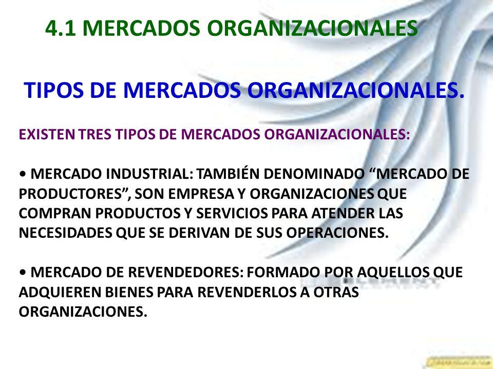 4.1 MERCADOS ORGANIZACIONALES TIPOS DE MERCADOS ORGANIZACIONALES. EXISTEN TRES TIPOS DE MERCADOS ORGANIZACIONALES: MERCADO INDUSTRIAL: TAMBIÉN DENOMIN