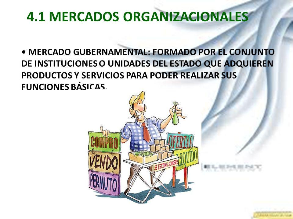 4.1 MERCADOS ORGANIZACIONALES MERCADO GUBERNAMENTAL: FORMADO POR EL CONJUNTO DE INSTITUCIONES O UNIDADES DEL ESTADO QUE ADQUIEREN PRODUCTOS Y SERVICIO