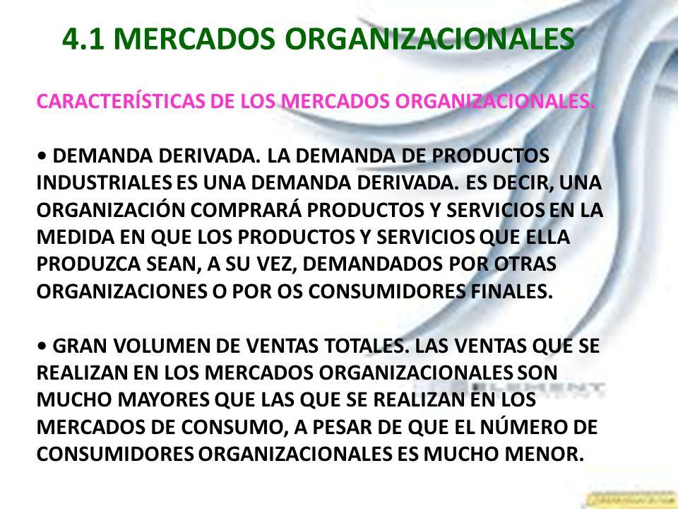 4.1 MERCADOS ORGANIZACIONALES CARACTERÍSTICAS DE LOS MERCADOS ORGANIZACIONALES. DEMANDA DERIVADA. LA DEMANDA DE PRODUCTOS INDUSTRIALES ES UNA DEMANDA