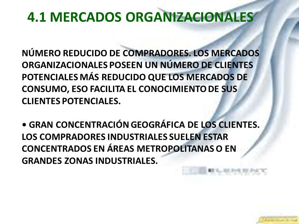 4.1 MERCADOS ORGANIZACIONALES NÚMERO REDUCIDO DE COMPRADORES. LOS MERCADOS ORGANIZACIONALES POSEEN UN NÚMERO DE CLIENTES POTENCIALES MÁS REDUCIDO QUE