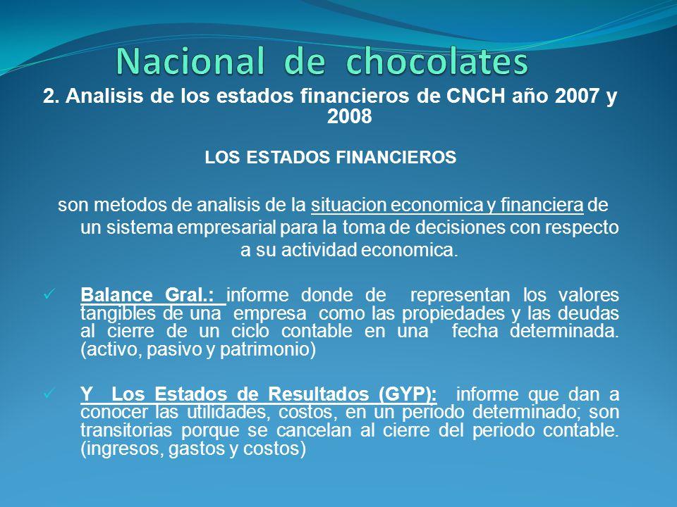 2. Analisis de los estados financieros de CNCH año 2007 y 2008 LOS ESTADOS FINANCIEROS son metodos de analisis de la situacion economica y financiera
