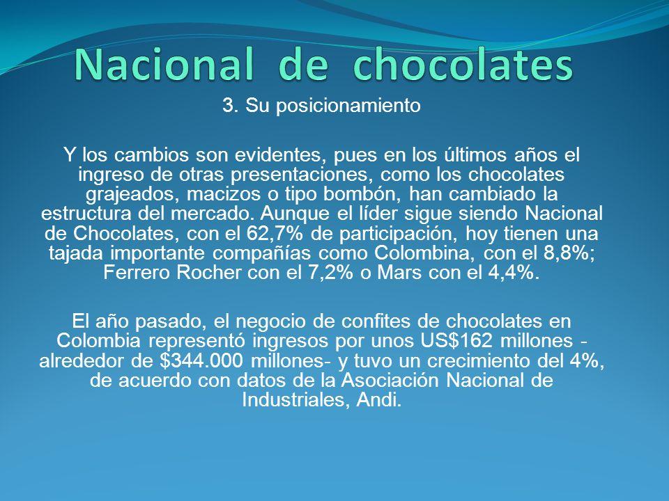 3. Su posicionamiento Y los cambios son evidentes, pues en los últimos años el ingreso de otras presentaciones, como los chocolates grajeados, macizos