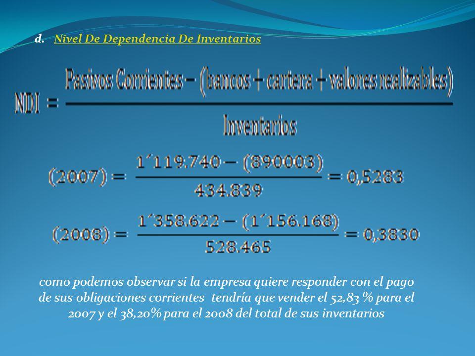 d. Nivel De Dependencia De InventariosNivel De Dependencia De Inventarios como podemos observar si la empresa quiere responder con el pago de sus obli
