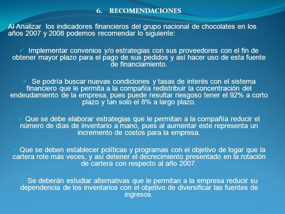 6. RECOMENDACIONES Al Analizar los indicadores financieros del grupo nacional de chocolates en los años 2007 y 2008 podemos recomendar lo siguiente: I
