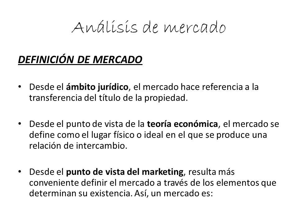 Análisis de mercado DEFINICIÓN DE MERCADO Desde el ámbito jurídico, el mercado hace referencia a la transferencia del título de la propiedad. Desde el