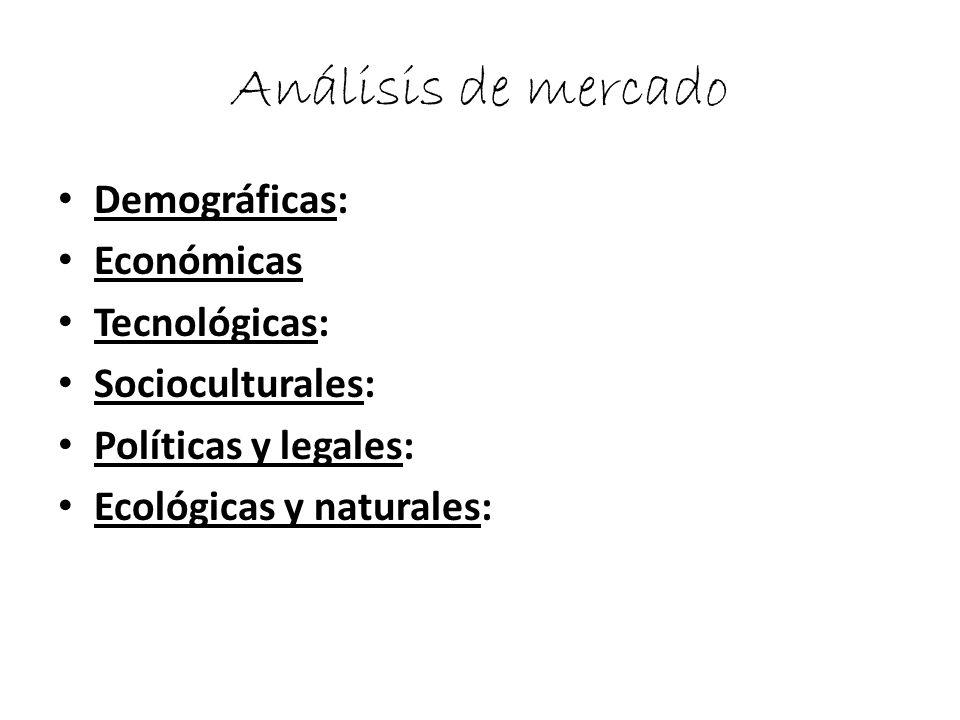 Análisis de mercado Demográficas: Económicas Tecnológicas: Socioculturales: Políticas y legales: Ecológicas y naturales: