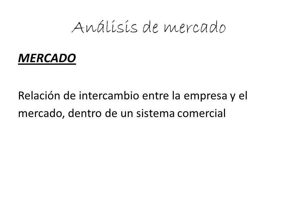 Análisis de mercado MERCADO Relación de intercambio entre la empresa y el mercado, dentro de un sistema comercial