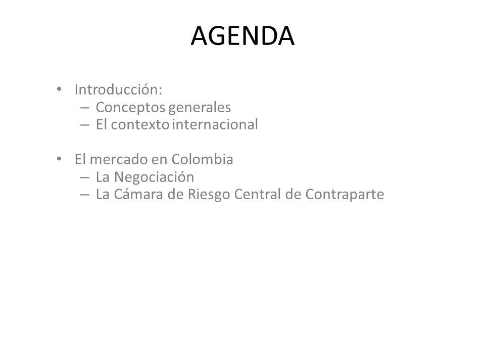 AGENDA Introducción: – Conceptos generales – El contexto internacional El mercado en Colombia – La Negociación – La Cámara de Riesgo Central de Contra