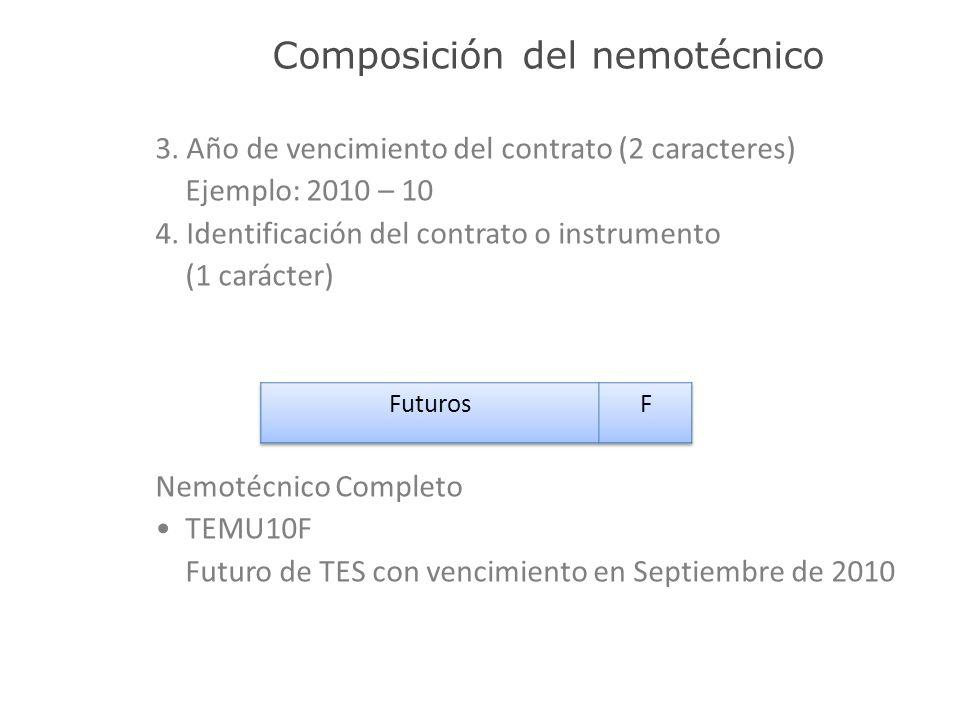 Composición del nemotécnico 3. Año de vencimiento del contrato (2 caracteres) Ejemplo: 2010 – 10 4. Identificación del contrato o instrumento (1 carác