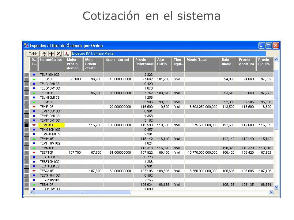 Cotización en el sistema SpreadsS