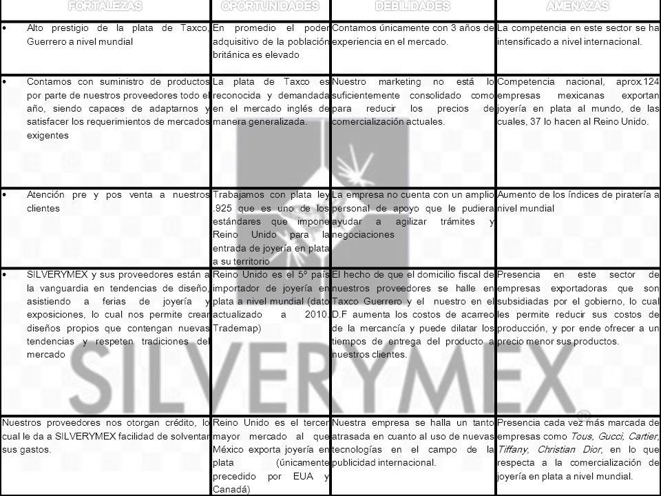 Alto prestigio de la plata de Taxco, Guerrero a nivel mundial En promedio el poder adquisitivo de la población británica es elevado Contamos únicament