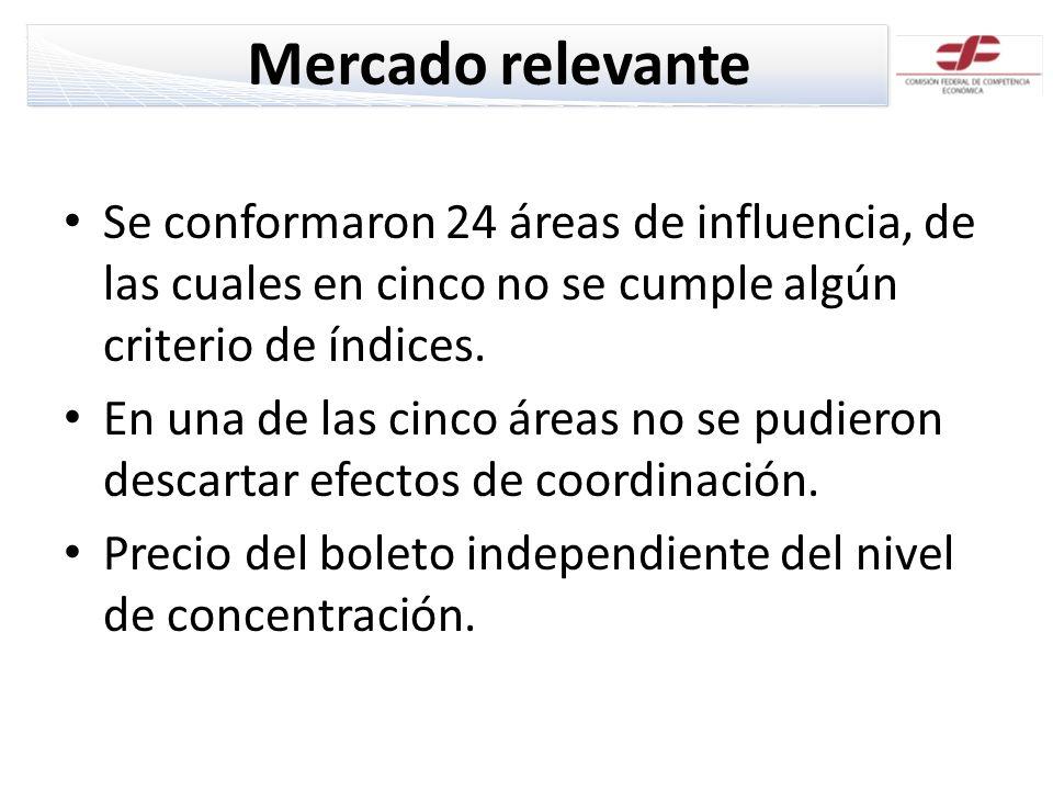 Mercado relevante Se conformaron 24 áreas de influencia, de las cuales en cinco no se cumple algún criterio de índices. En una de las cinco áreas no s