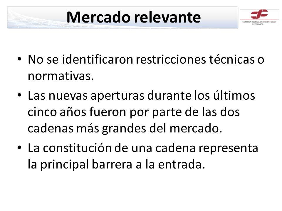 Mercado relevante No se identificaron restricciones técnicas o normativas.