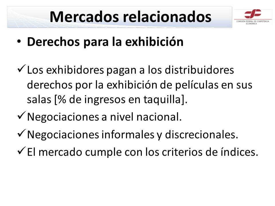 Mercados relacionados Derechos para la exhibición Los exhibidores pagan a los distribuidores derechos por la exhibición de películas en sus salas [% de ingresos en taquilla].