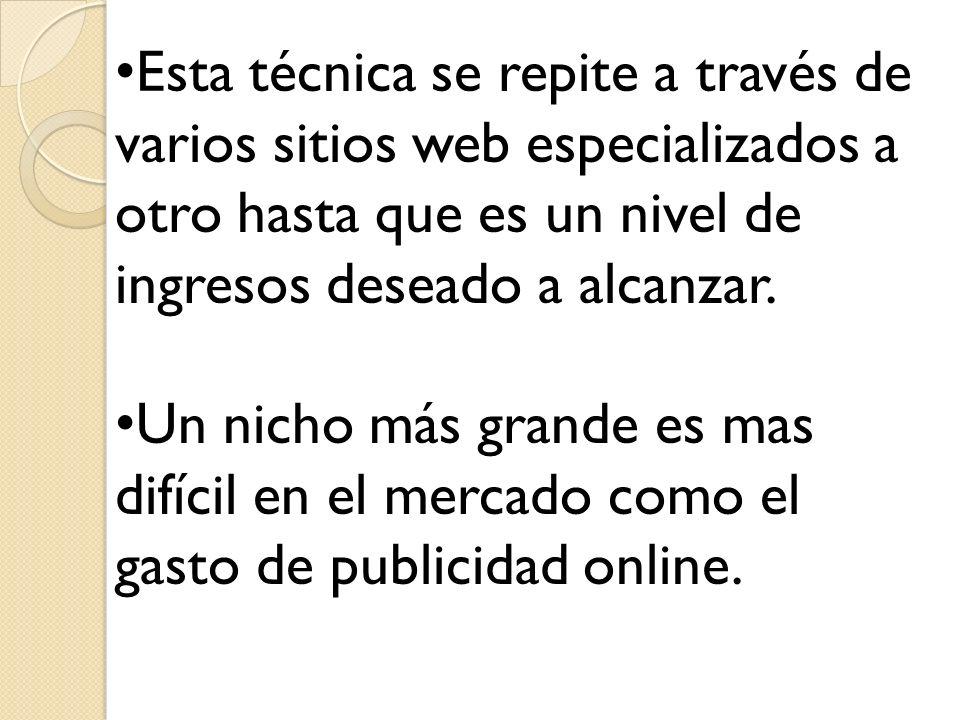 Esta técnica se repite a través de varios sitios web especializados a otro hasta que es un nivel de ingresos deseado a alcanzar. Un nicho más grande e