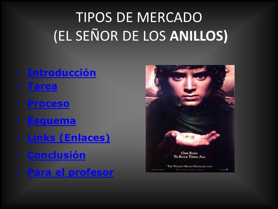 TIPOS DE MERCADO (EL SEÑOR DE LOS ANILLOS) Introducción Tarea Proceso Esquema Links (Enlaces) Links (Enlaces) Conclusión Para el profesor Para el profesor