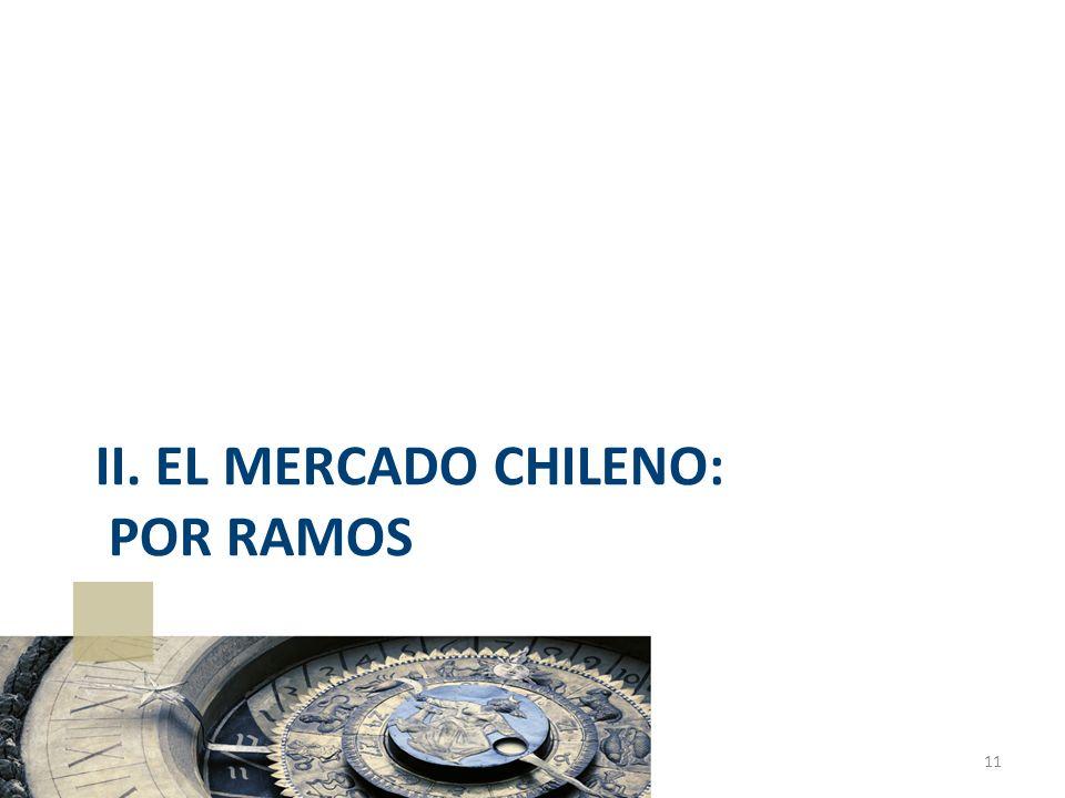 II. EL MERCADO CHILENO: POR RAMOS 11