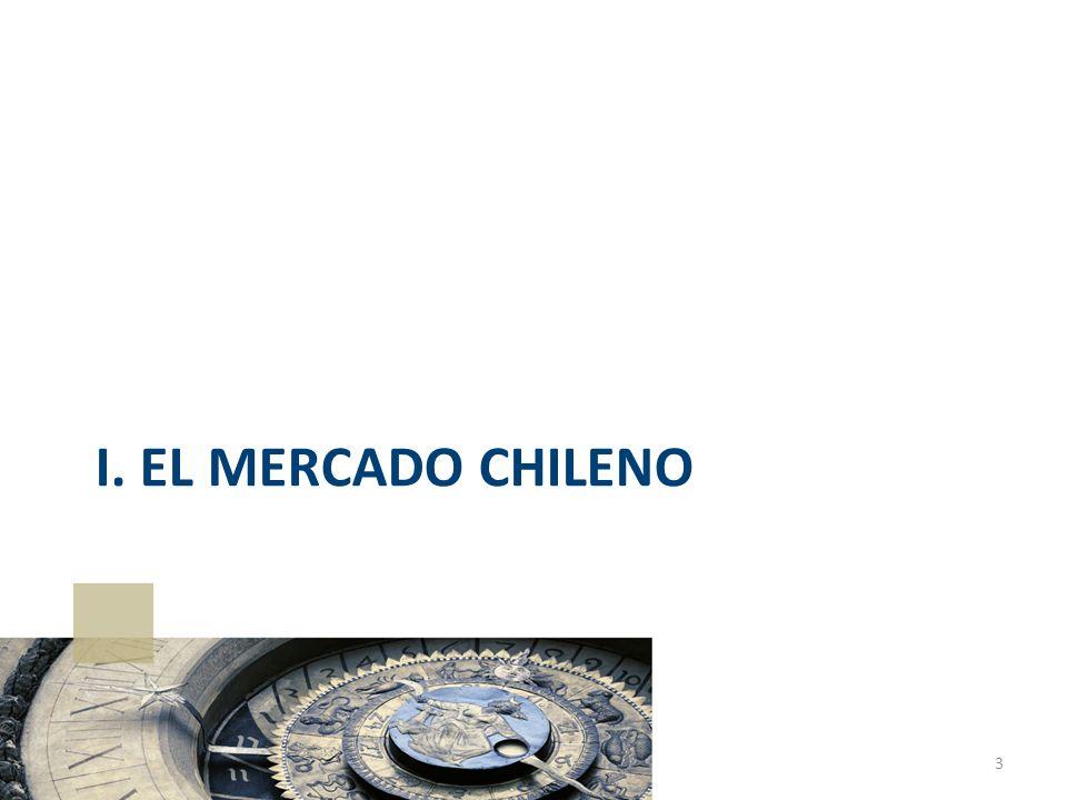 I. EL MERCADO CHILENO 3