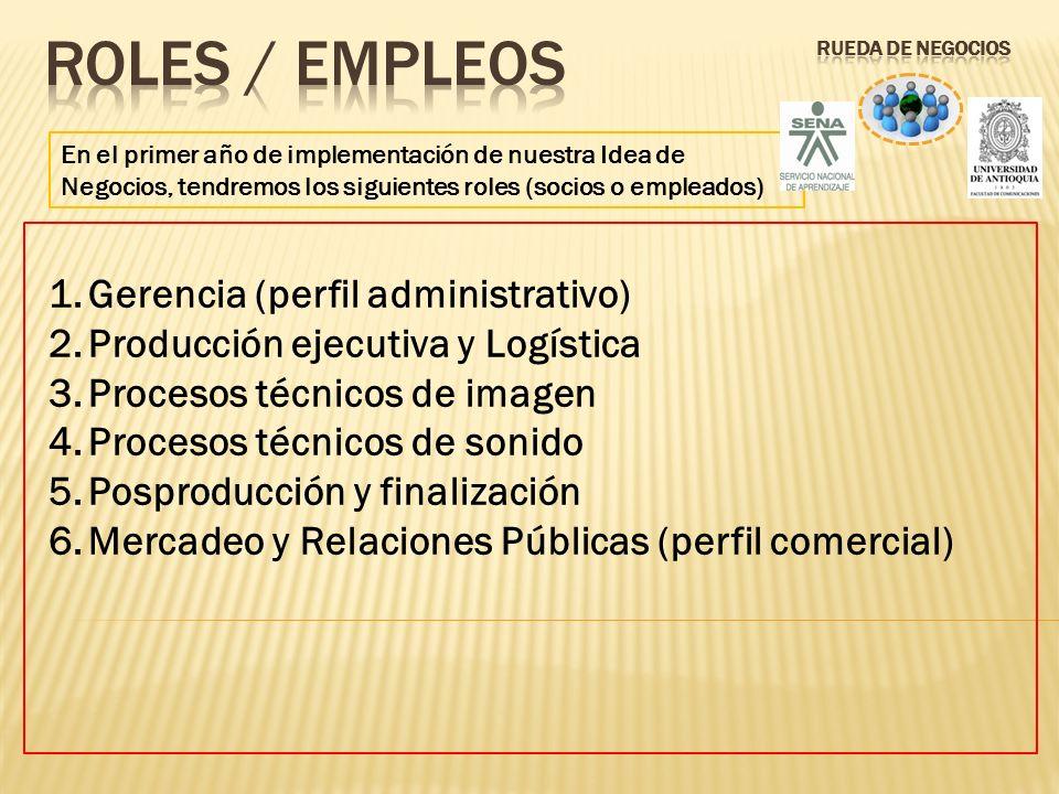 En el primer año de implementación de nuestra Idea de Negocios, tendremos los siguientes roles (socios o empleados) 1.Gerencia (perfil administrativo)