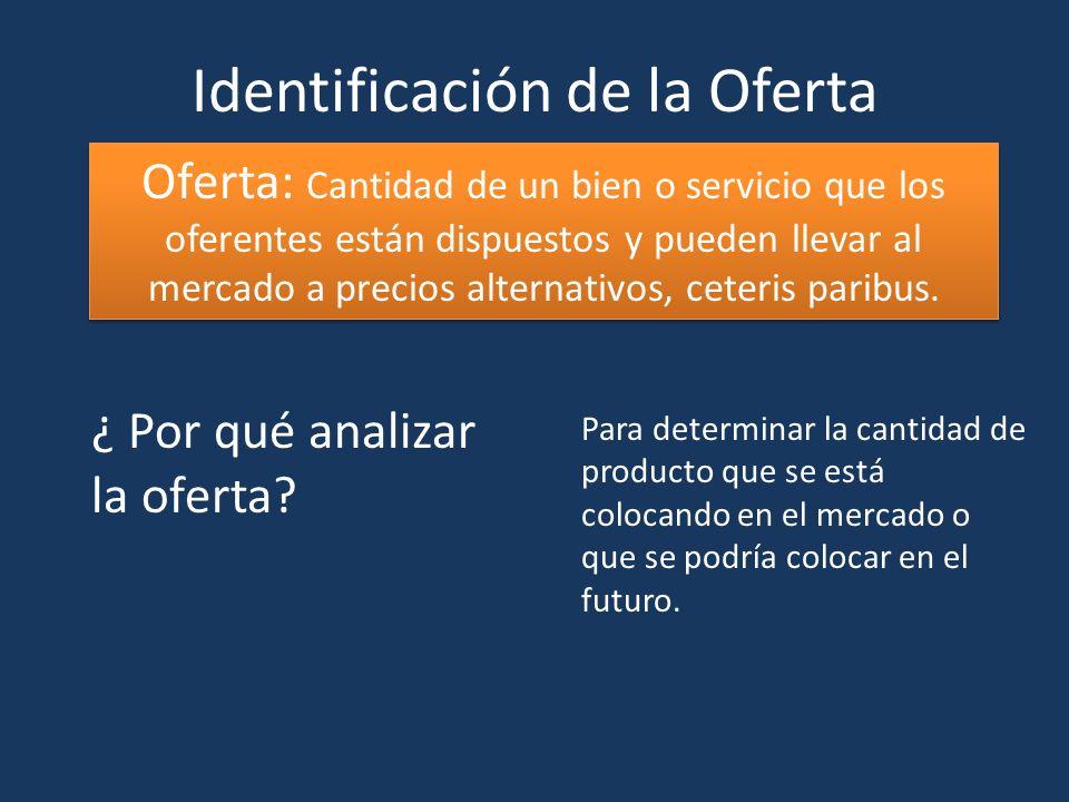Identificación de la Oferta Oferta: Cantidad de un bien o servicio que los oferentes están dispuestos y pueden llevar al mercado a precios alternativos, ceteris paribus.