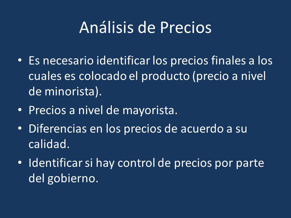 Análisis de Precios Es necesario identificar los precios finales a los cuales es colocado el producto (precio a nivel de minorista).