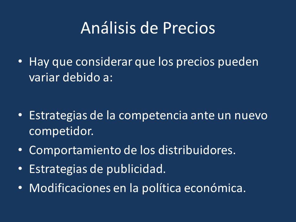 Análisis de Precios Hay que considerar que los precios pueden variar debido a: Estrategias de la competencia ante un nuevo competidor.