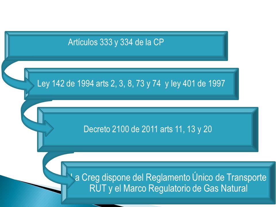 La Creg dispone del Reglamento Único de Transporte RUT y el Marco Regulatorio de Gas Natural Decreto 2100 de 2011 arts 11, 13 y 20 Ley 142 de 1994 arts 2, 3, 8, 73 y 74 y ley 401 de 1997 Artículos 333 y 334 de la CP