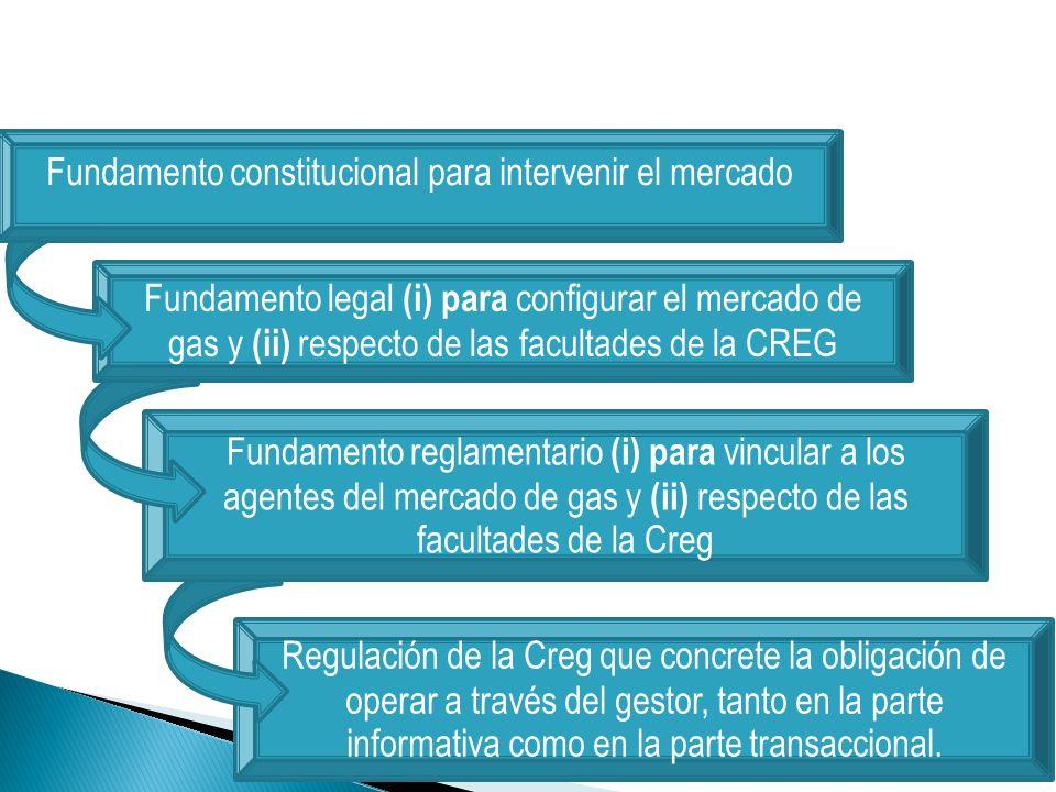 Regulación de la Creg que concrete la obligación de operar a través del gestor, tanto en la parte informativa como en la parte transaccional.