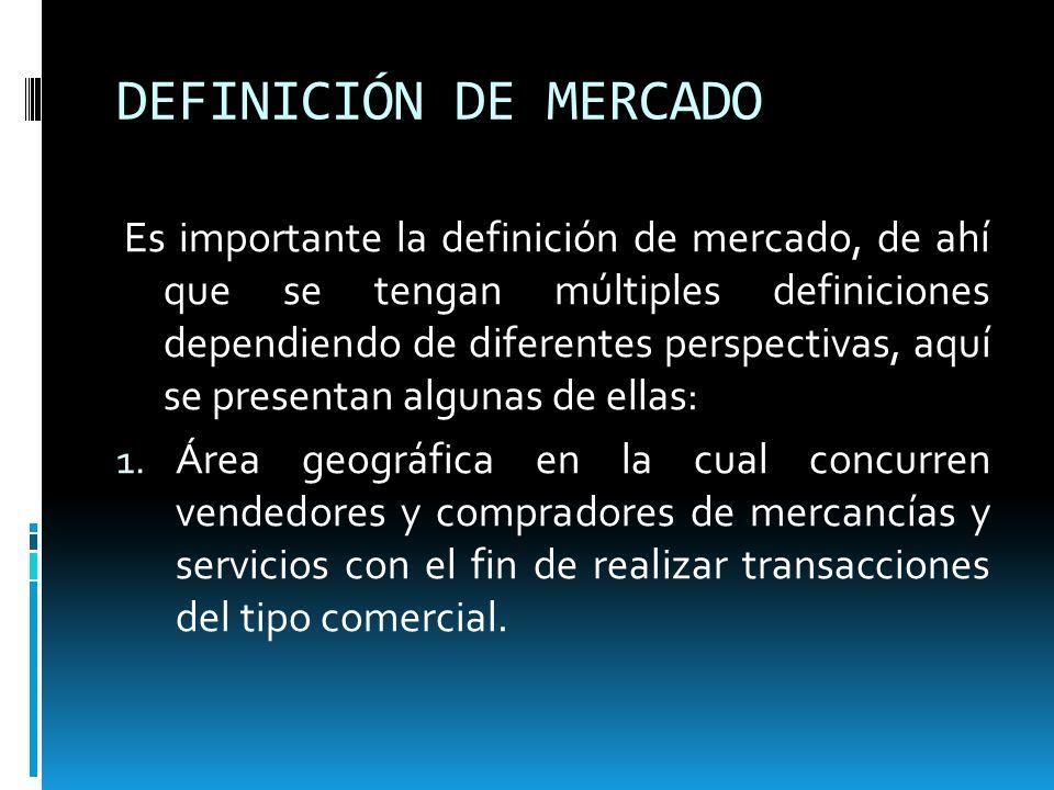 OTROS MERCADOS Es un tipo de mercado en el cual oferentes y demandantes se ponen de común acuerdo para realizar transacciones comerciales que se traducirán en una compra o venta futura, la ventaja de este tipo de mercado es evitar la fluctuación del mercado y la inestabilidad económica.