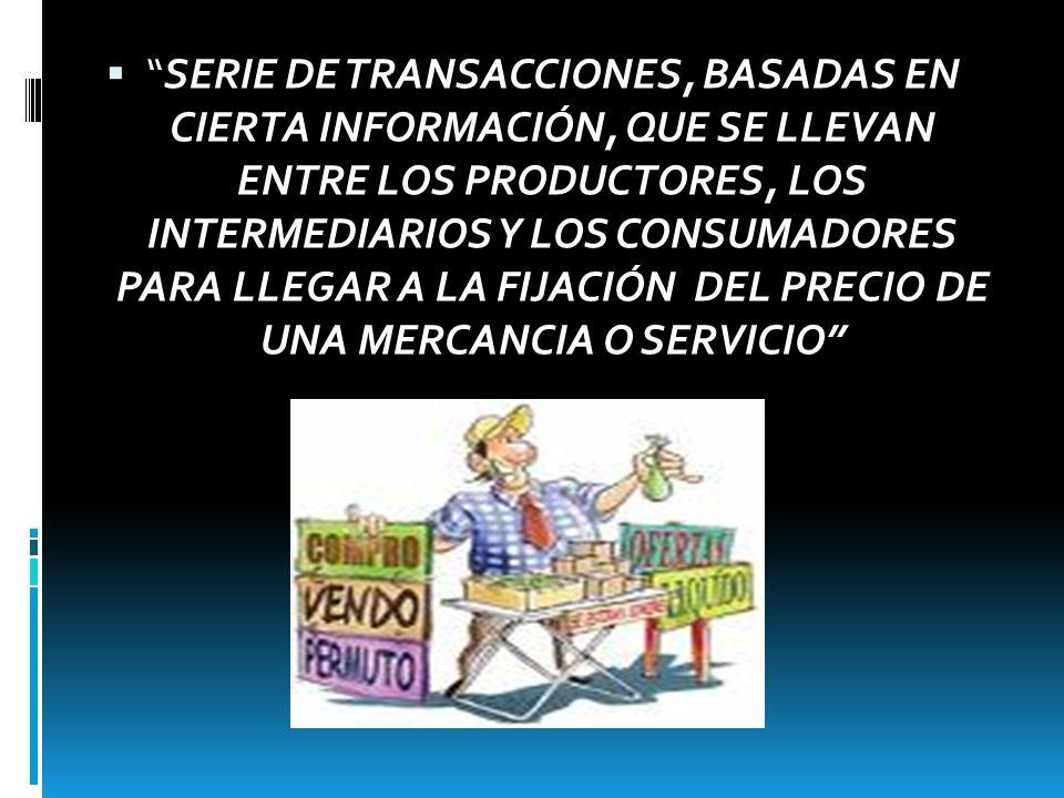 ELEMENTOS ESENCIALES De acuerdo con las definiciones se observa que los elementos esenciales de cualquier mercado son: a) Las mercancías y servicios que van a ser objeto de transacción, es decir, que se van a comprar o vender.