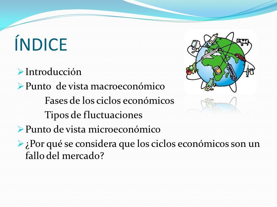 ÍNDICE Introducción Punto de vista macroeconómico Fases de los ciclos económicos Tipos de fluctuaciones Punto de vista microeconómico ¿Por qué se cons