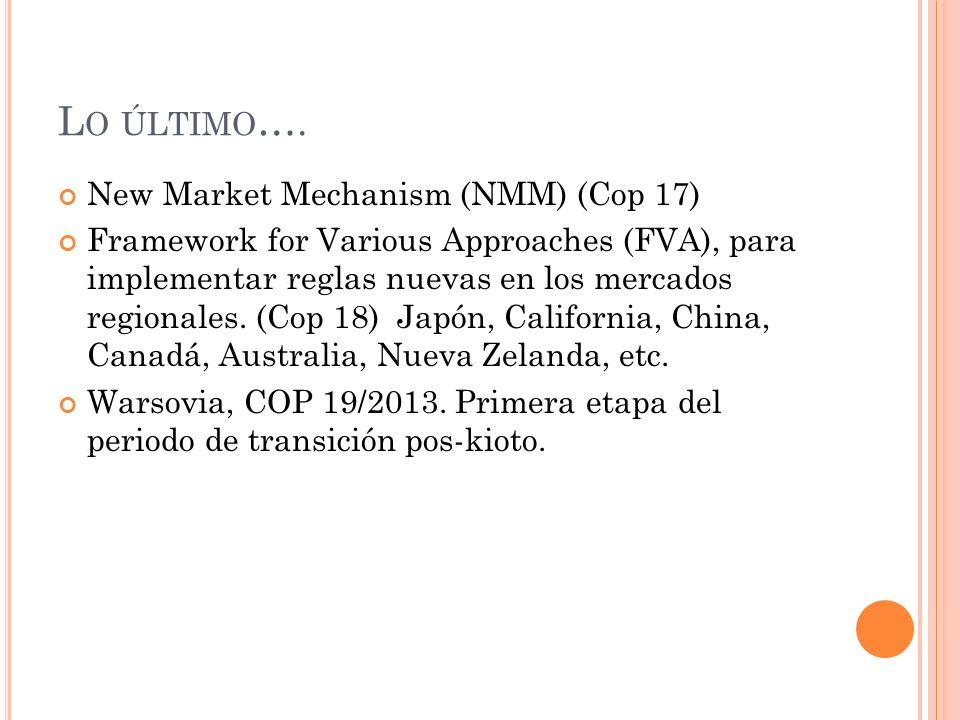 L O ÚLTIMO …. New Market Mechanism (NMM) (Cop 17) Framework for Various Approaches (FVA), para implementar reglas nuevas en los mercados regionales. (