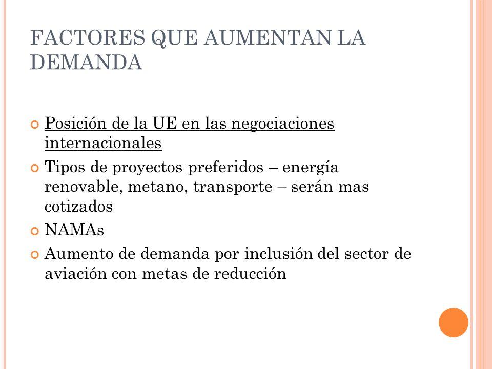 FACTORES QUE AUMENTAN LA DEMANDA Posición de la UE en las negociaciones internacionales Tipos de proyectos preferidos – energía renovable, metano, tra