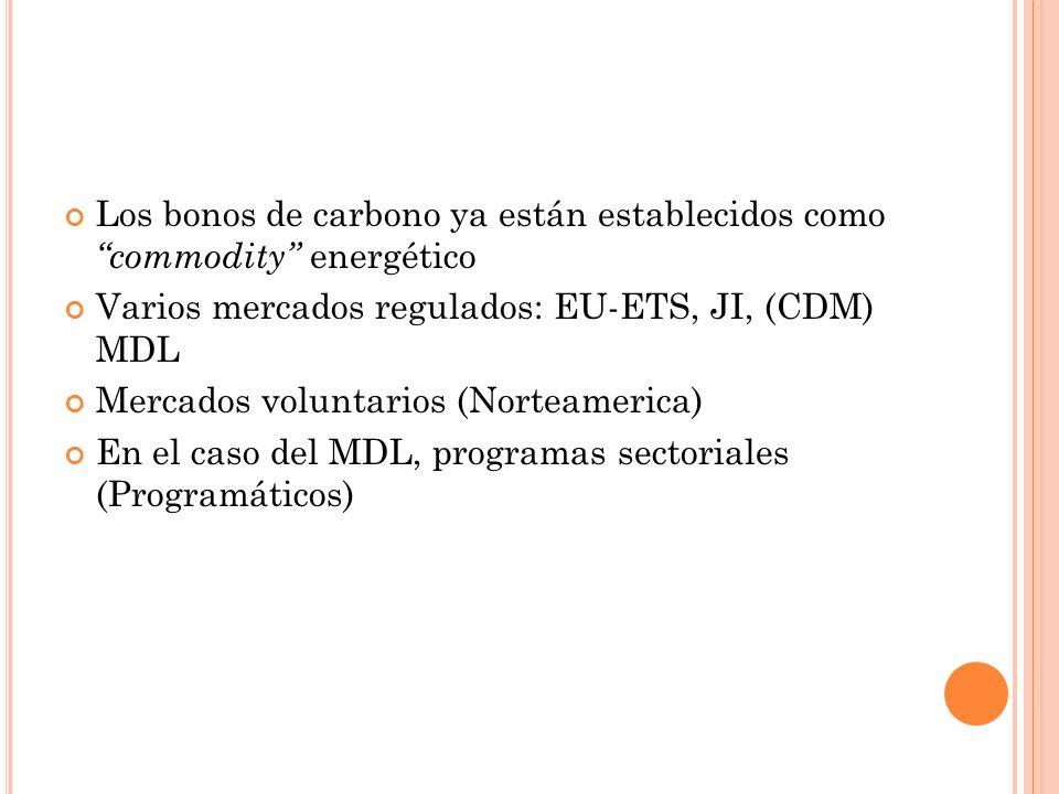 Los bonos de carbono ya están establecidos como commodity energético Varios mercados regulados: EU-ETS, JI, (CDM) MDL Mercados voluntarios (Norteameri