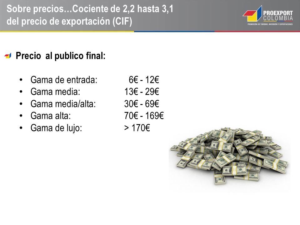 Sobre precios…Cociente de 2,2 hasta 3,1 del precio de exportación (CIF) Precio al publico final: Gama de entrada: 6 - 12 Gama media: 13 - 29 Gama medi