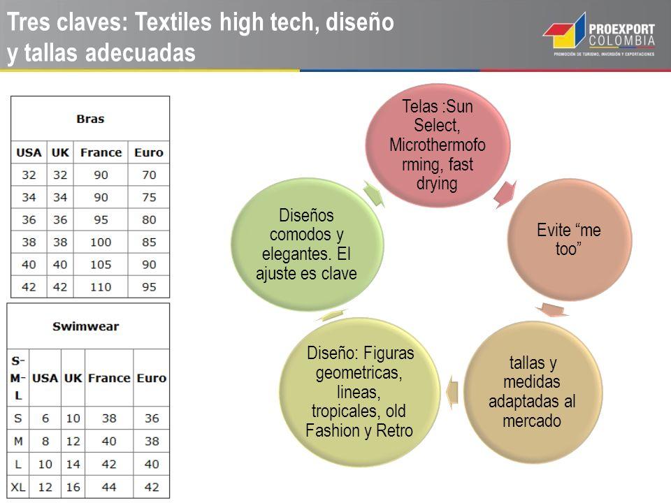 Tres claves: Textiles high tech, diseño y tallas adecuadas Telas :Sun Select, Microthermofo rming, fast drying Evite me too tallas y medidas adaptadas