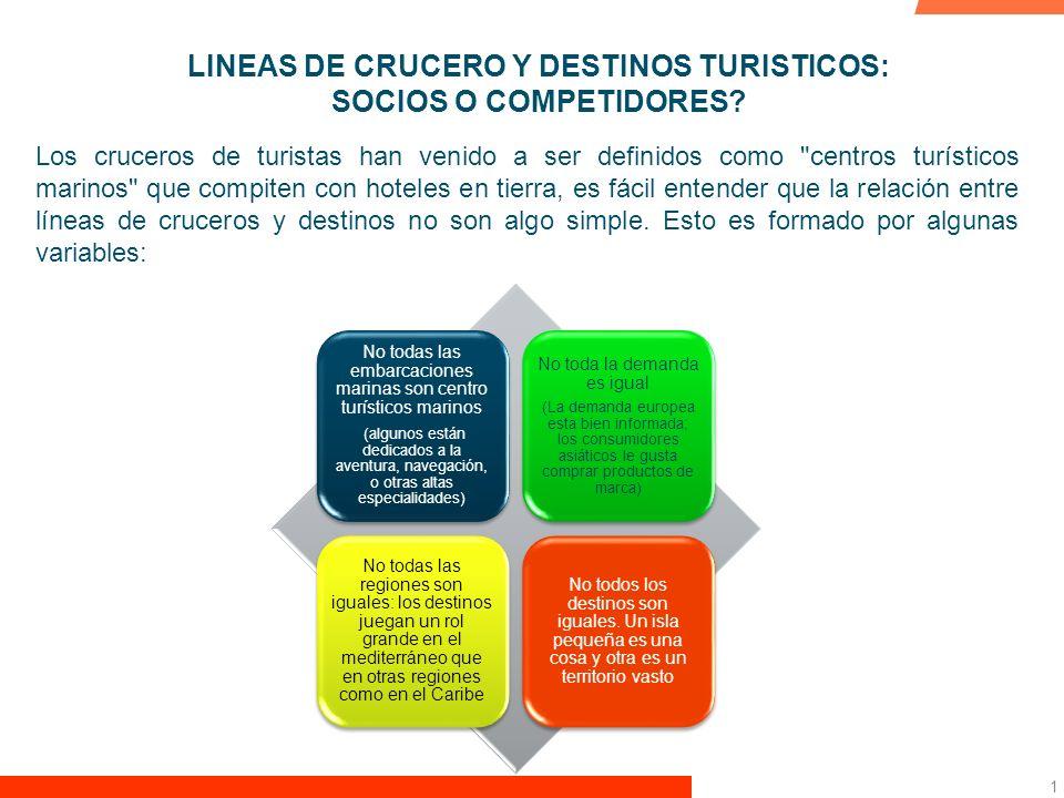 1 LINEAS DE CRUCERO Y DESTINOS TURISTICOS: SOCIOS O COMPETIDORES.
