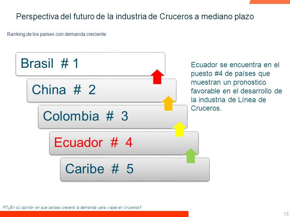 13 Ranking de los países con demanda creciente P7¿En su opinión en que países crecerá la demanda para viajes en cruceros.