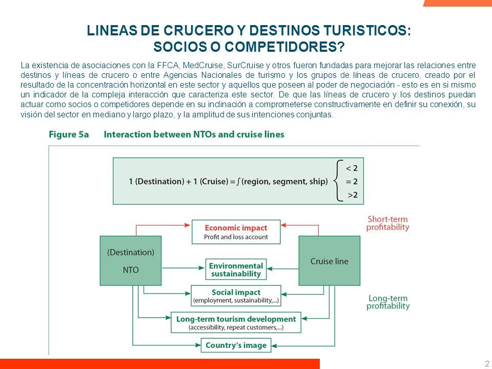 2 LINEAS DE CRUCERO Y DESTINOS TURISTICOS: SOCIOS O COMPETIDORES.