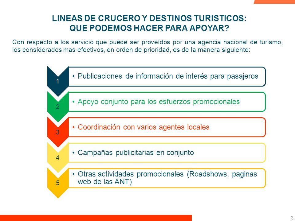 3 LINEAS DE CRUCERO Y DESTINOS TURISTICOS: QUE PODEMOS HACER PARA APOYAR.