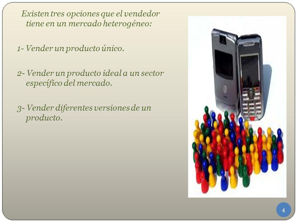 Existen tres opciones que el vendedor tiene en un mercado heterogéneo: 1- Vender un producto único.