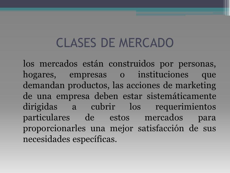 CLASES DE MERCADO los mercados están construidos por personas, hogares, empresas o instituciones que demandan productos, las acciones de marketing de