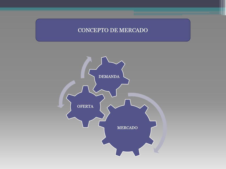 CLAVE PARA SEGMENTAR EL MERCADO Conocer mi mercado.