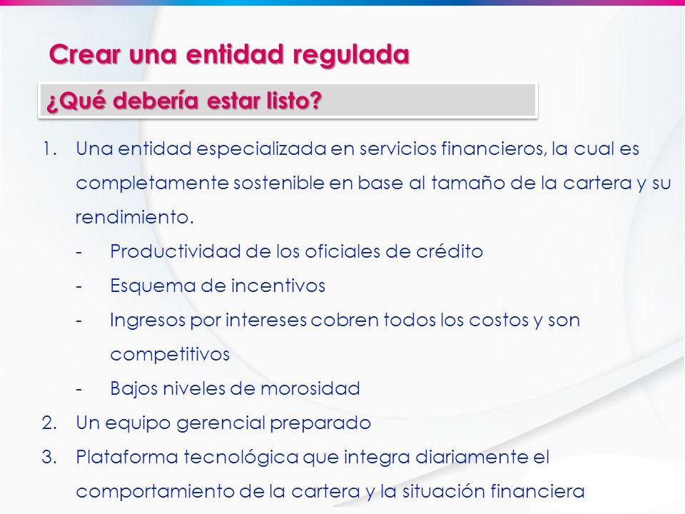 Crear una entidad regulada ¿Qué debería estar listo? 1.Una entidad especializada en servicios financieros, la cual es completamente sostenible en base