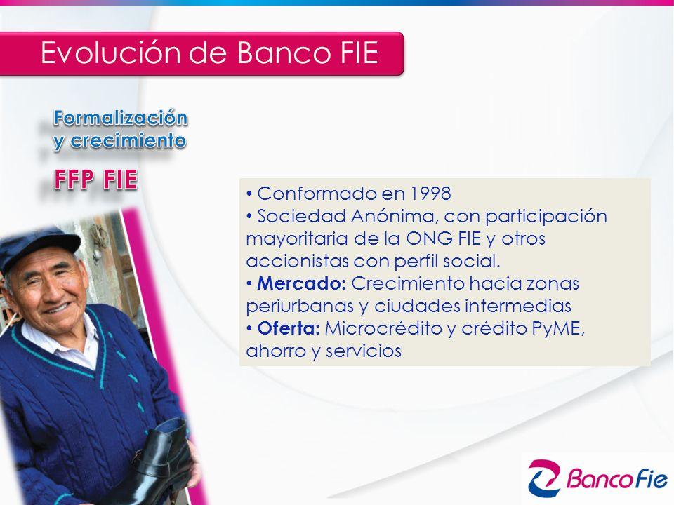 Evolución de Banco FIE Conformado en 1998 Sociedad Anónima, con participación mayoritaria de la ONG FIE y otros accionistas con perfil social. Mercado