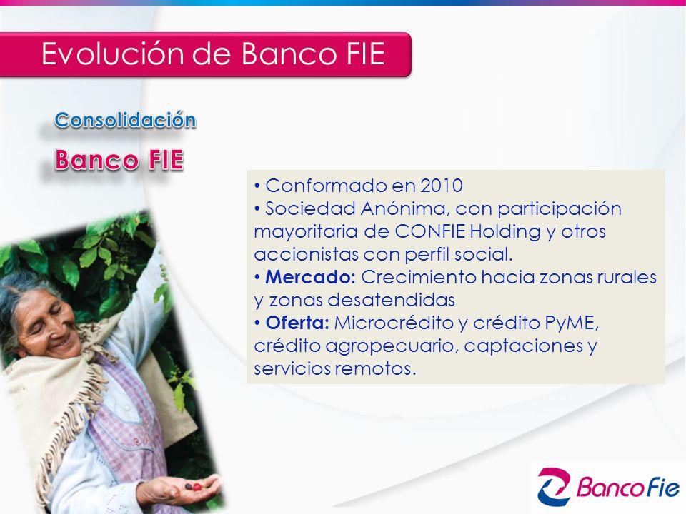 Evolución de Banco FIE Conformado en 2010 Sociedad Anónima, con participación mayoritaria de CONFIE Holding y otros accionistas con perfil social. Mer