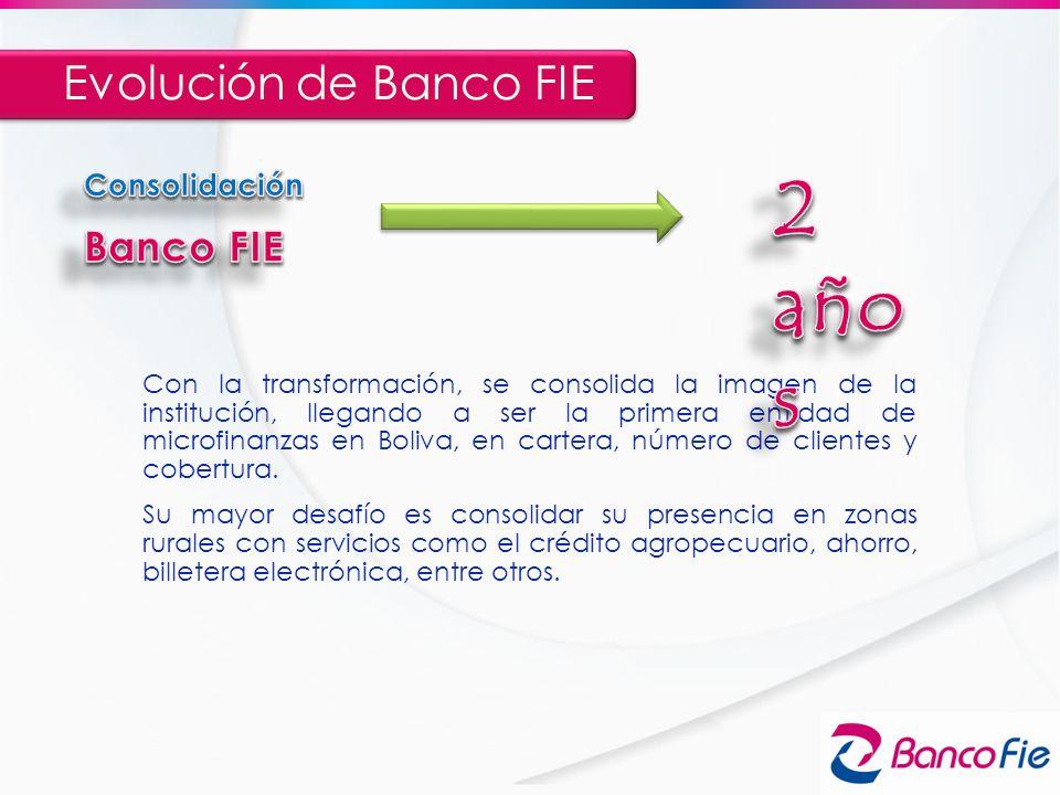 Evolución de Banco FIE Con la transformación, se consolida la imagen de la institución, llegando a ser la primera entidad de microfinanzas en Boliva,
